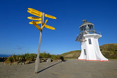 Cape Reinga lighthouse and signpost Royalty Free Stock Images
