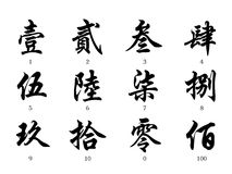 Capital form of a Chinese numeral. Isolated on white background Royalty Free Stock Photography