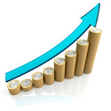 Capital growth Royalty Free Stock Image