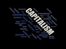 Capitalism - word cloud wordcloud - terms from the globalization, economy and policy environment. Wordcloud with series of terms from the globalization, economy Royalty Free Stock Image