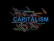 CAPITALISM - word cloud wordcloud - terms from the globalization, economy and policy environment. Wordcloud with series of terms from the globalization, economy Royalty Free Stock Photos