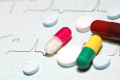 Capsules and tablets against the background of medical electrocardiogram. Royalty Free Stock Image