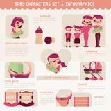 Caráteres do bebê ajustados e infographic ilustração royalty free