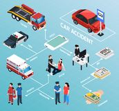 Car Accident Isometric Flowchart. Evacuator police ambulance transportation insurance agent paramedics providing first aid vector illustration stock illustration