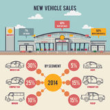 Car center illustration with infographics. Car center illustration with new vehicles sales infographics and icons royalty free illustration