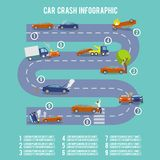 Car crash infographics. Car crash infographic set with damaged auto burning vehicle vector illustration Stock Image