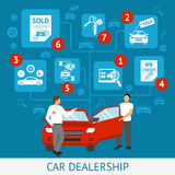 Car Dealership Illustration Royalty Free Stock Image