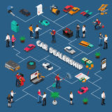Car Dealership Isometric Flowchart. With vehicles sellers and customers money warranty service on blue background vector illustration Royalty Free Stock Images