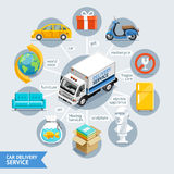 Car Delivery Service Conceptual Isometric Flat Style. Vector Royalty Free Stock Images