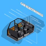 Car Electronics Concept. With air conditioning symbols on blue background isometric vector illustration royalty free illustration