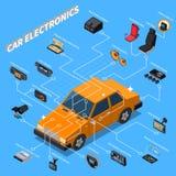 Car Electronics Isometric Composition. With massage seat symbols on blue background isometric vector illustration Royalty Free Stock Photos