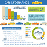 Car facts infographics Royalty Free Stock Image
