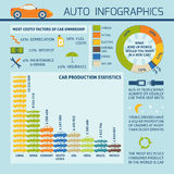 Car facts infographics Royalty Free Stock Images