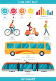 Car Free Day September 22 Vector Illustration. Car Free Day September 22 poster with different types of city transport like bike, yellow bus, moped and tram vector illustration
