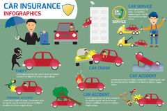 Car insurance infographics elements. Car crash and accident. vector illustration Royalty Free Stock Image