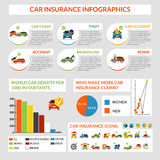 Car Insurance Infographics. Set with safety and disasters symbols and charts vector illustration Royalty Free Stock Image