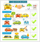 Car Insurance vector illustration Stock Photo
