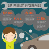Car problem infographics. Illustration isolated on dark green background Royalty Free Stock Photography