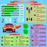 Car Repair Infographic Set Royalty Free Stock Photo