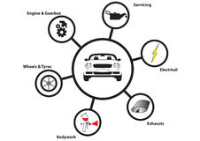 Car repairs. Vector illustration of various aspects of car repair Royalty Free Stock Photography