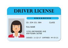 Car river licence. Royalty Free Stock Images