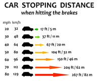Car safety vector illustration