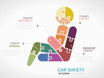 Car safety Royalty Free Stock Photos