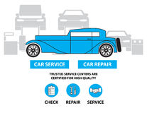 Car service,Flat designed banners for ui-ux design andweb design Royalty Free Stock Images