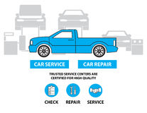Car service,Flat designed banners for ui-ux design andweb design Stock Photography