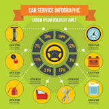 Car service infographic concept, flat style. Car service infographic banner concept. Flat illustration of car service infographic vector poster concept for web Royalty Free Stock Photo
