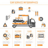Car Service Infographics Stock Image