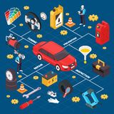 Car Service Isometric Flowchart. With repair and maintenance symbols isometric vector illustration Royalty Free Stock Images