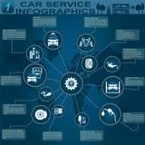 Car service, repair Infographics Stock Photography
