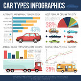 Car Types Infographics Royalty Free Stock Photos