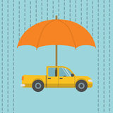 Car under umbrella Stock Images
