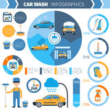 Car wash full service inforgraphic presentation Royalty Free Stock Image