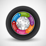 Car Wheel Infographic Design Template. Vector illustration Vector Illustration
