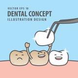 Caractère carré de dents de bannière très heureux pour mettre le nouveau placage illustration de vecteur