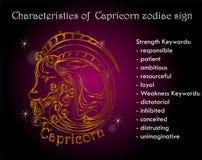 Caractéristiques de signe de zodiaque de Capricorne Photos stock