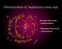 Caractéristiques de signe de zodiaque de Sagittaire Photo stock