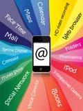 Características del iPhone de Apple Foto de archivo libre de regalías