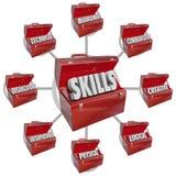 Características deseables de las cajas de herramientas de las habilidades que emplean para el trabajo Foto de archivo