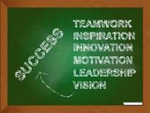 Características que llevan al éxito Imagen de archivo