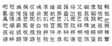 Caratteri cinesi Immagine Stock Libera da Diritti