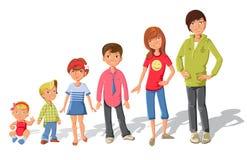 Caratteri dei bambini messi royalty illustrazione gratis