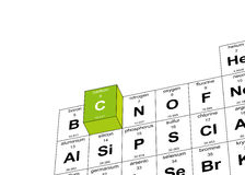 Carbon. Periodic table showing a raised carbon symbol Royalty Free Stock Photo