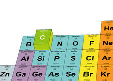 Carbon. Periodic table showing a raised carbon symbol and element colors Royalty Free Stock Photography