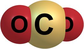 Carbon dioxide molecule on white Royalty Free Stock Photos