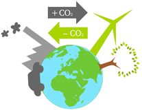 Carbon offset Stock Image
