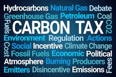 Carbon Tax Word Cloud royalty free stock image
